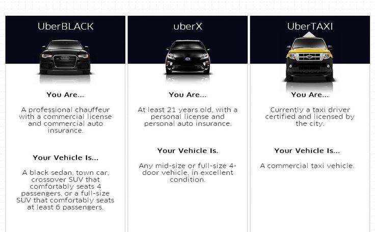 Types Of Uber Cars >> Uber