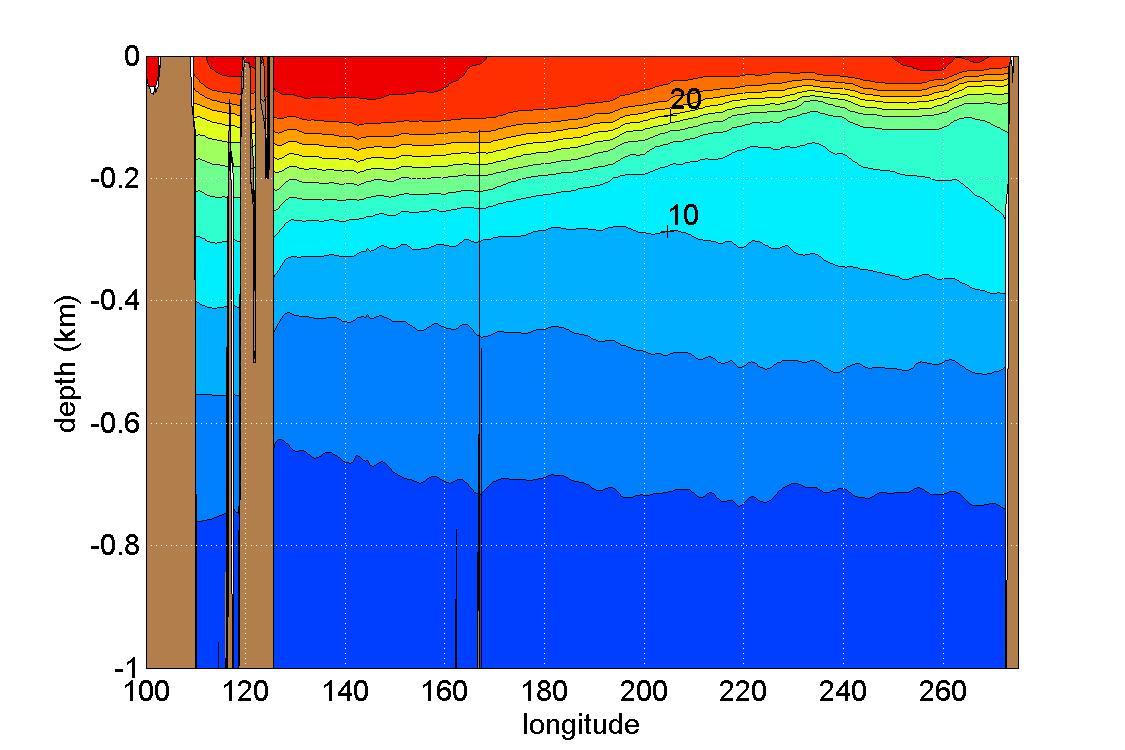 Mariana Trench Depth Chart