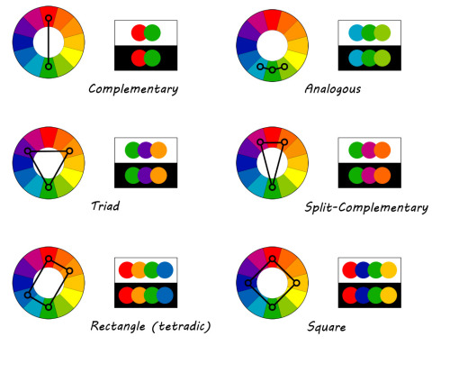 Beginner S Guide To Web Design Color Theory