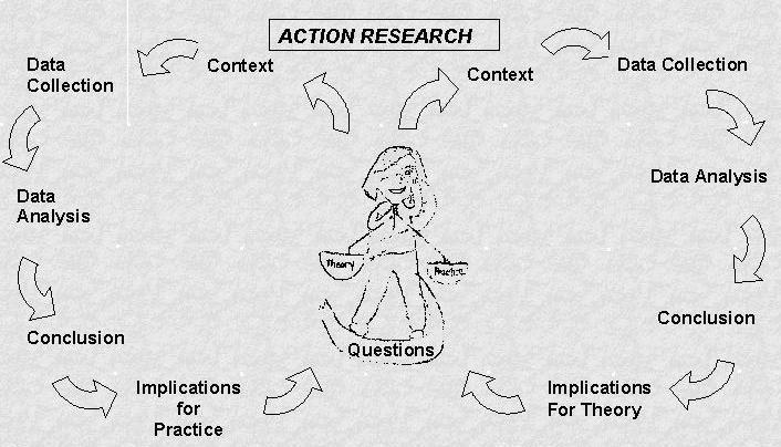 what to include in an introduction of a research paper O always provide the title and author of a text in the introduction of a literary analysis paper identification of primary characters, if applicable (literary analysis paper, research paper on a literary subject) thesis statement (except for a narrative) if there is considerable background information, it is acceptable to include a paragraph.