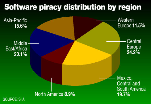 software piracy and cracking The state of pc piracy in 2016 law enforcement efforts to stop organized software piracy have become more aggressive reddit's game-cracking community.